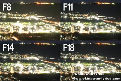 F値比較(SAMYANG AF 18mm F2.8 FE)